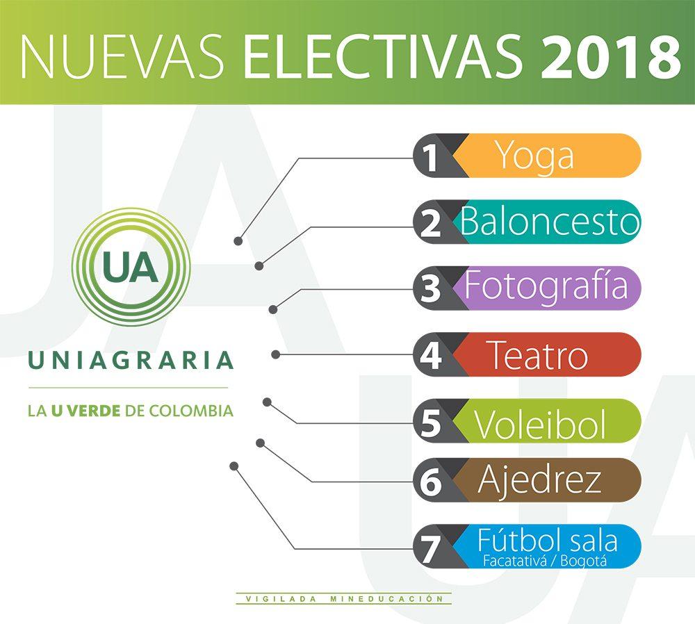 Nuevas electivas 2018