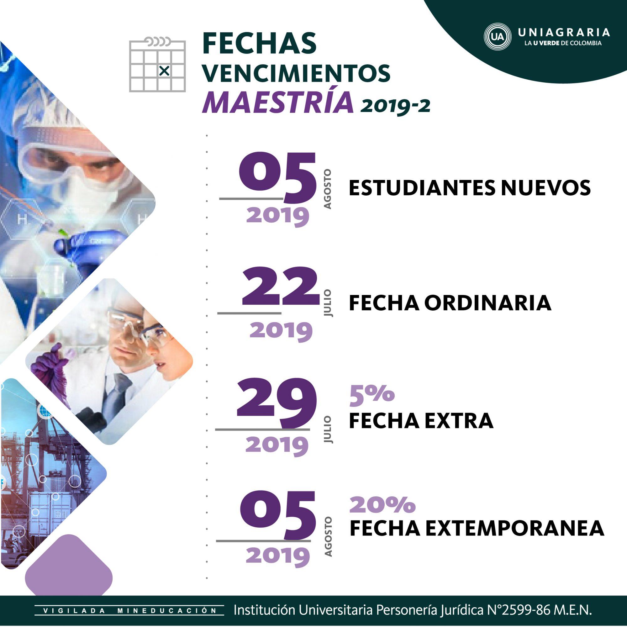Consulta de fechas vencimiento de matrículas de estudiantes 2019-2
