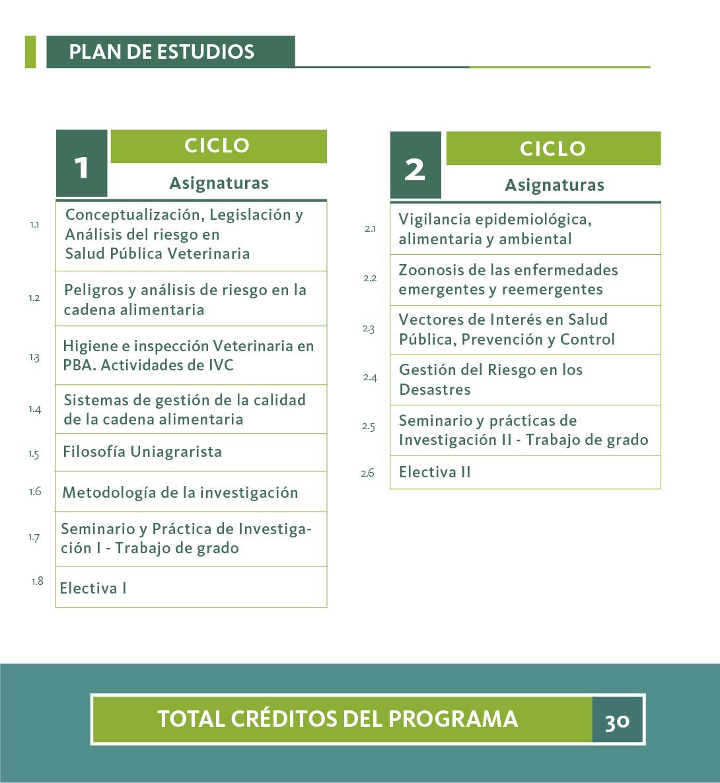 Plan de estudios de Especialización en Salud Pública Veterinaria